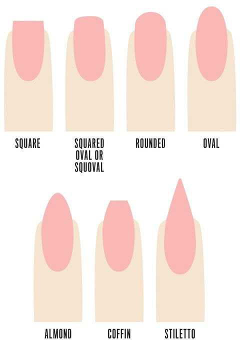 The 7 Different Nail Shapes: Find What Suits You | Grazia