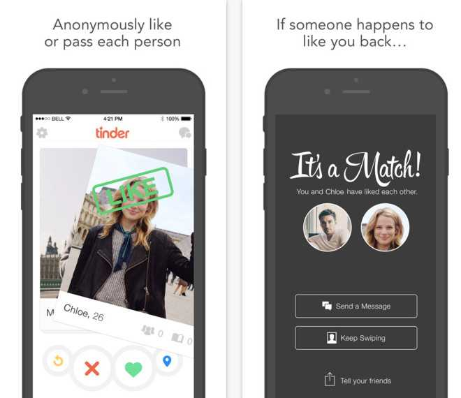 Easiest dating app to get laid