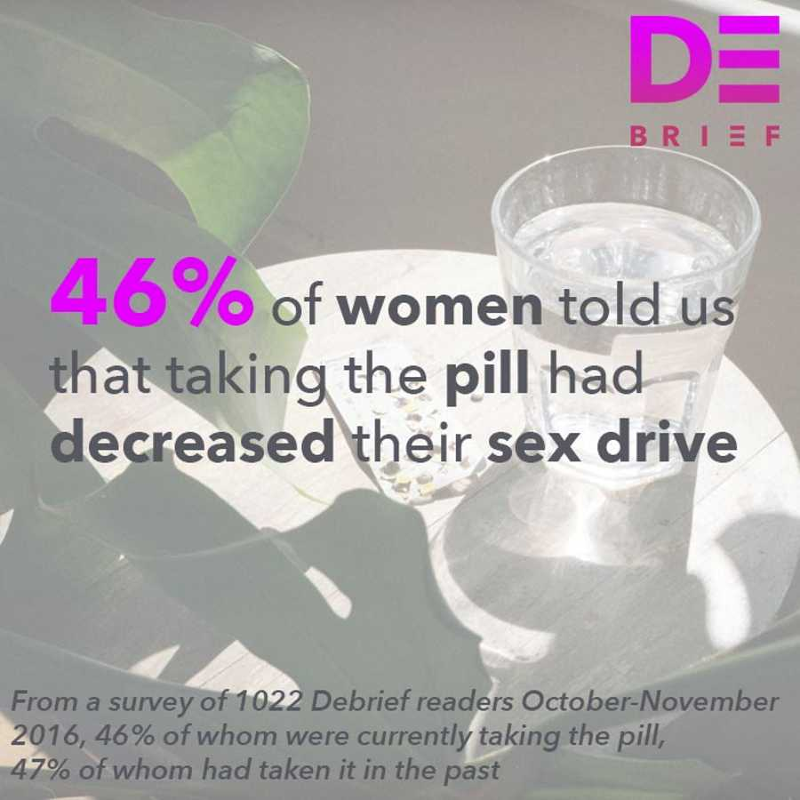 Debrief Mad About The Pill Stats