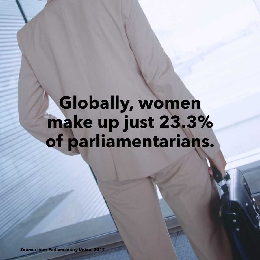 Facts about women around the world
