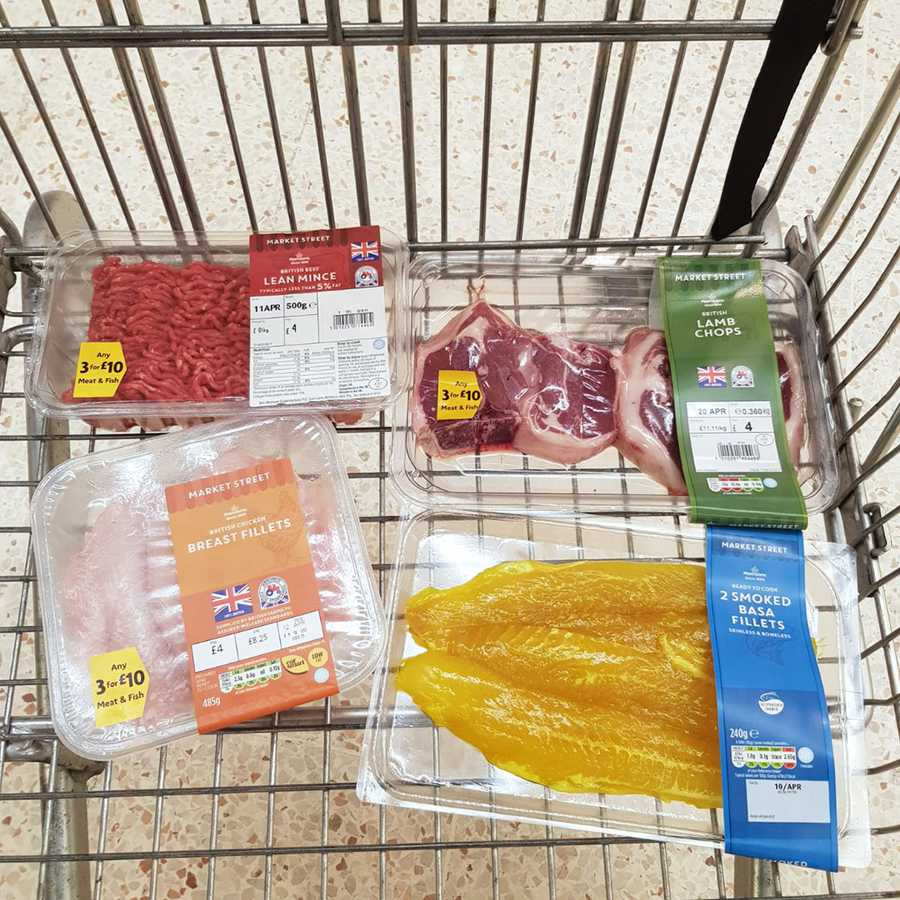 Debrief Healthy Shopping List On A Budget
